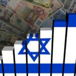 Israele: il Fondo Monetario Internazionale aumenta le previsioni di crescita economica al 5% nel 2021