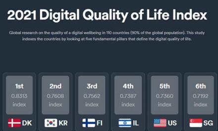 Israele si è classificato quarto nella vita digitale del 2021